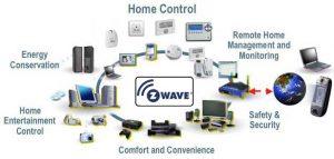 Изграждане на умни къщи, фирми за изграждане на умна къща